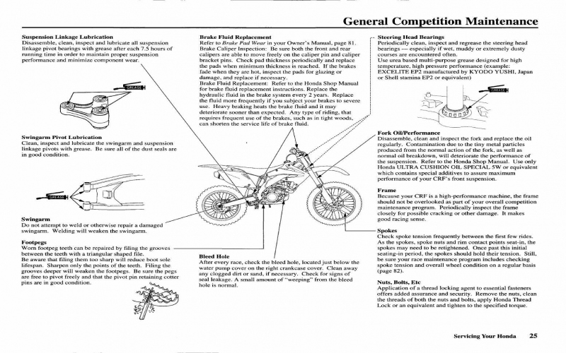 2008 Honda Crf450r Owners Manual Pdf