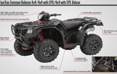 2015 Honda Atv Owners Manual