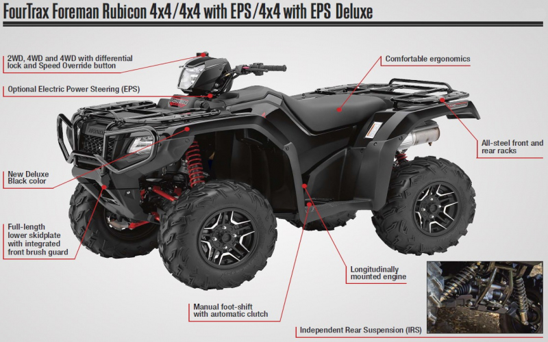 2016 Honda Rubicon Deluxe Owners Manual