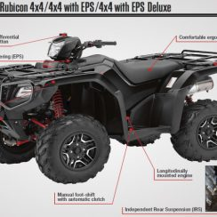 2017 Honda Rubicon 500 Owners Manual