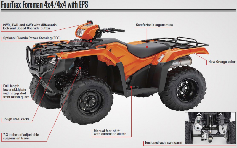 2017 Honda Trx 500 Owners Manual