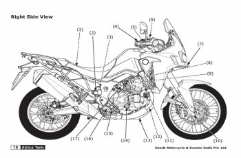 2018 Honda Africa Twin Owners Manual
