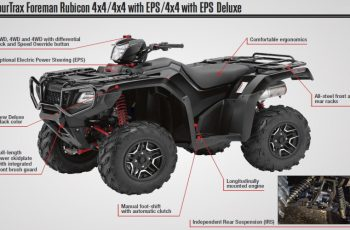 2019 Honda Rubicon Owners Manual Pdf