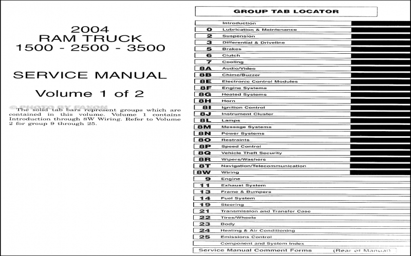 2004 Dodge Ram 2500 Owners Manual